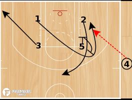 Basketball Play - Phoenix Suns ATO Box Clear