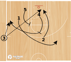 Basketball Play - WOB: 42 Back