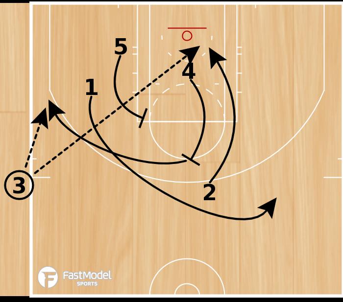 Basketball Play - WOB: 42 Back