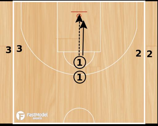 Basketball Play - Spanish Rebounding Drill