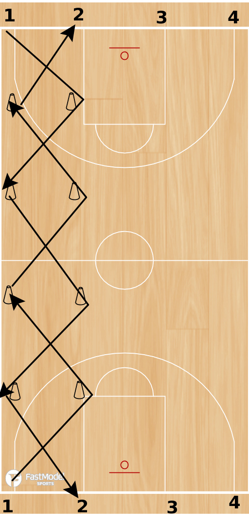 Basketball Play - 20-20-20