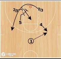 Basketball Play - WOB: 32/33