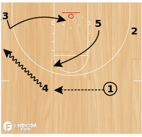 "Basketball Play - ""43"""