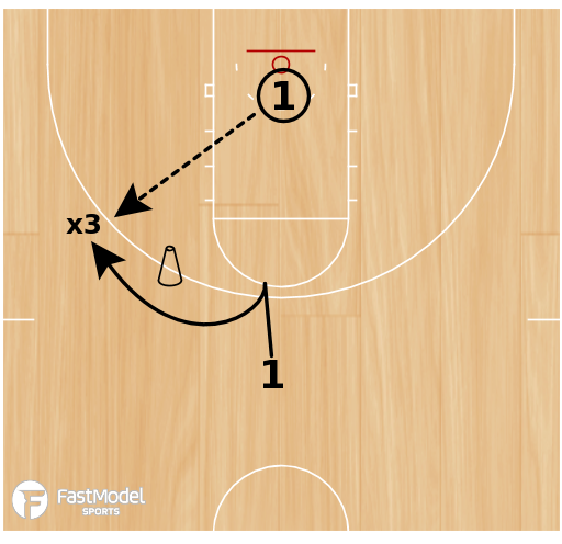 Basketball Play - FastModel Sports Drill Book