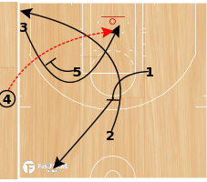 "Basketball Play - Washington Wizards ""Special"""