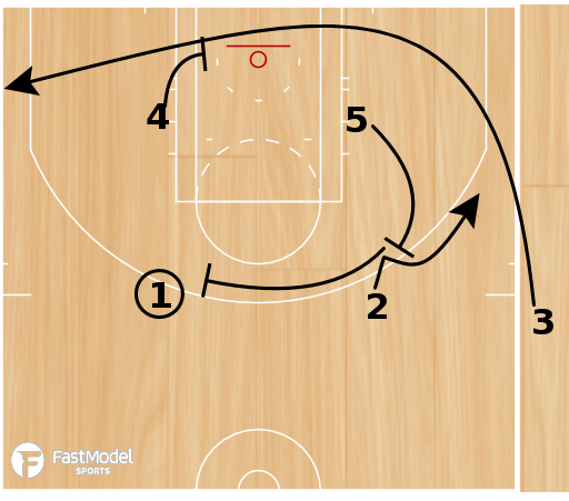 Basketball Play - Play of the Day 12-06-2011: Sideline Thumb Again