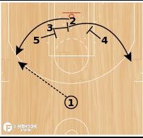 Basketball Play - Floppy GET