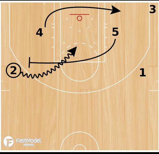 Basketball Play - Floppy Fist
