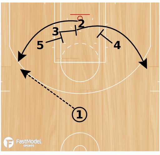 Basketball Play - Floppy Punch