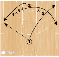 Basketball Play - Floppy GO