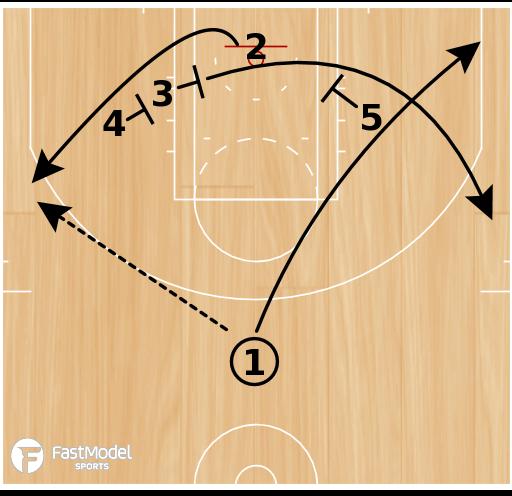 Basketball Play - Floppy GO