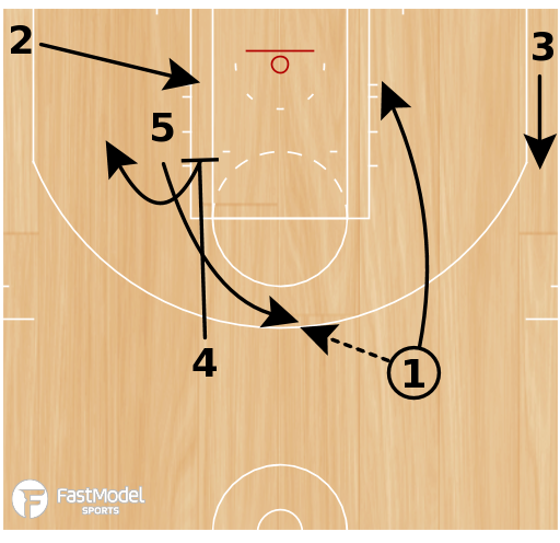 Basketball Play - Floppy DHO