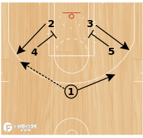Basketball Play - Floppy Basic