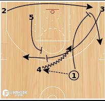 Basketball Play - WOB: 34 Quick