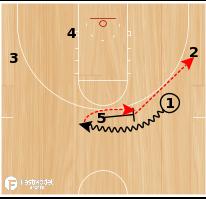 Basketball Play - Creighton Side Double