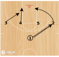 "Basketball Play - Blue Jay ""2"""