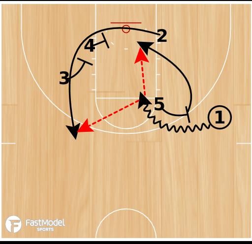 "Basketball Play - Blue Jay ""2"""