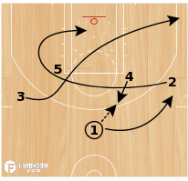 Basketball Play - WOB: Elbow Over