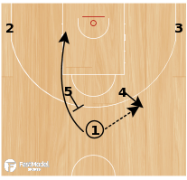 Basketball Play - Belgium Horns Baseline Runner