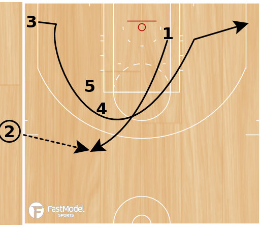 Basketball Play - WOB: Late Game Need 3