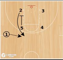 """Basketball Play - """"ZIPPER BUMP"""""""