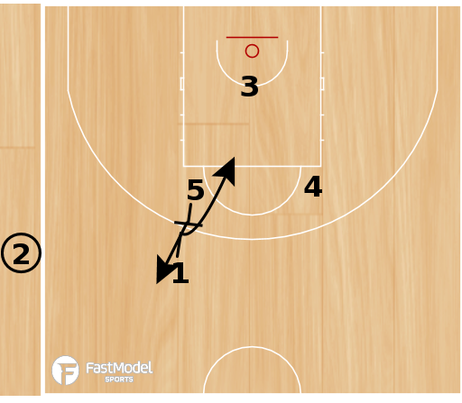 Basketball Play - FRANCE SLOB