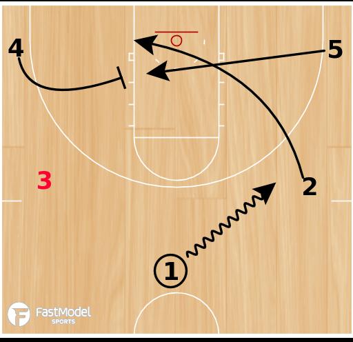 Basketball Play - POTD: Arc 3