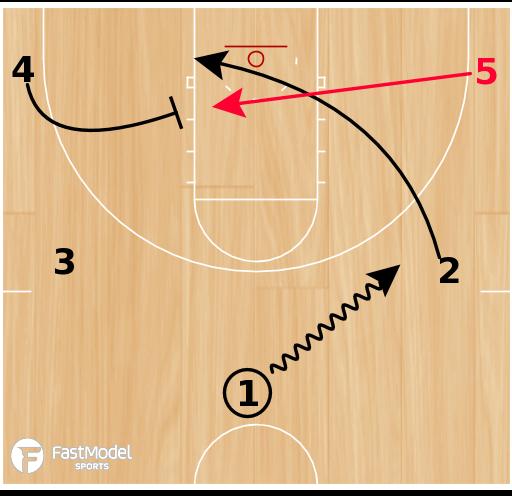 Basketball Play - POTD: Arc 5