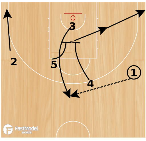 Basketball Play - 1-4 New Zealand