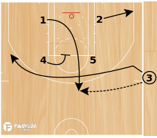Basketball Play - WOB: 41 Quick