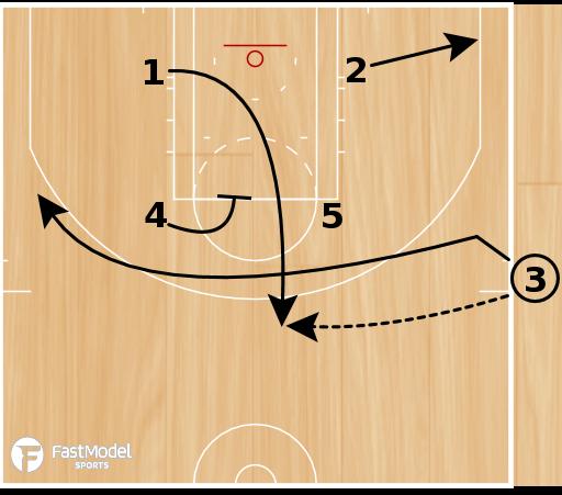 Basketball Play - WOB: 41 Quick