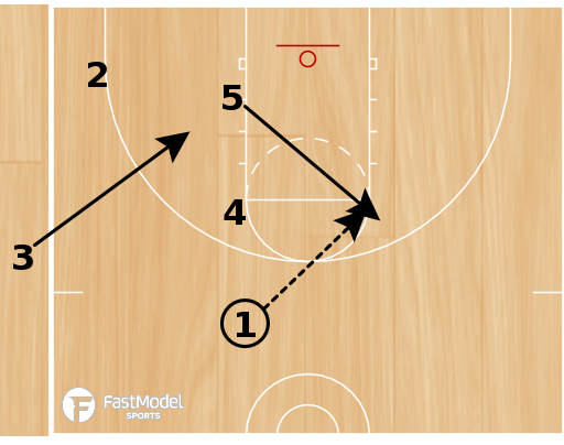 Basketball Play - Sideline Box 51 Zipper