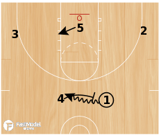 Basketball Play - Secondary Blast