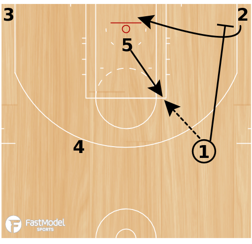 Basketball Play - Tight Curl