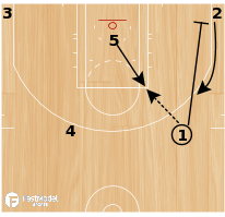 Basketball Play - Long Curl