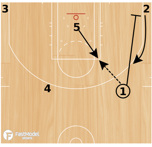 Basketball Play - Long Curl