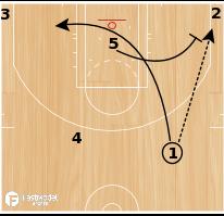 Basketball Play - Pitch