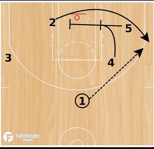 Basketball Play - Slice