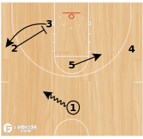 "Basketball Play - Buckeye ""Spin"""