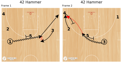 Basketball Play - 42 Hammer
