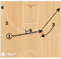 Basketball Play - 42 Hammer