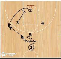 Basketball Play - Diamond 25 Lob