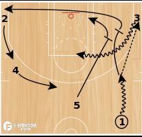 Basketball Play - 5 (Corner Stack)