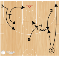 Basketball Play - 5 (Pistol)