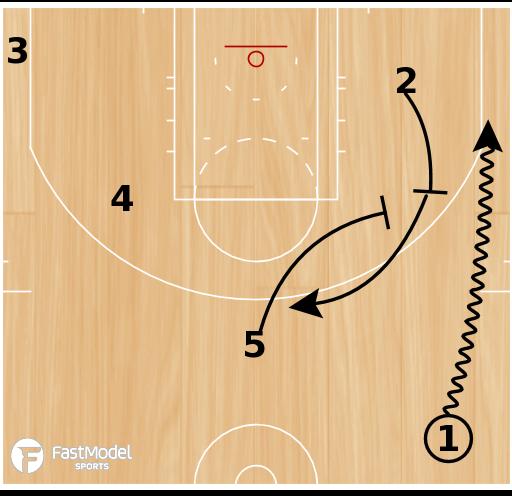 Basketball Play - 5 (Pistol)