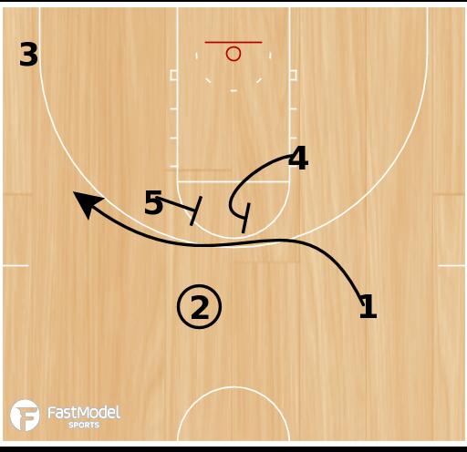 Basketball Play - Buffalo Horns Rub