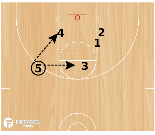 Basketball Play - 3FTC Early Offense Pt 2 and Pt 3
