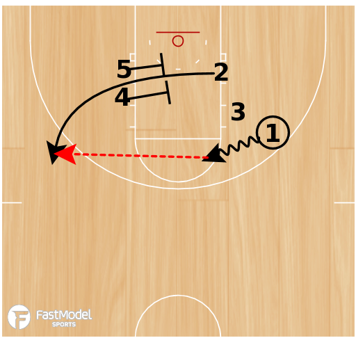 Basketball Play - Triple Stack
