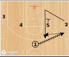 """Basketball Play - Atlanta Hawks """"Zipper Pin Back"""""""