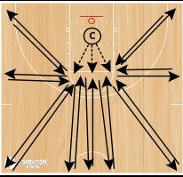Basketball Play - Southern Shooting Drill #1
